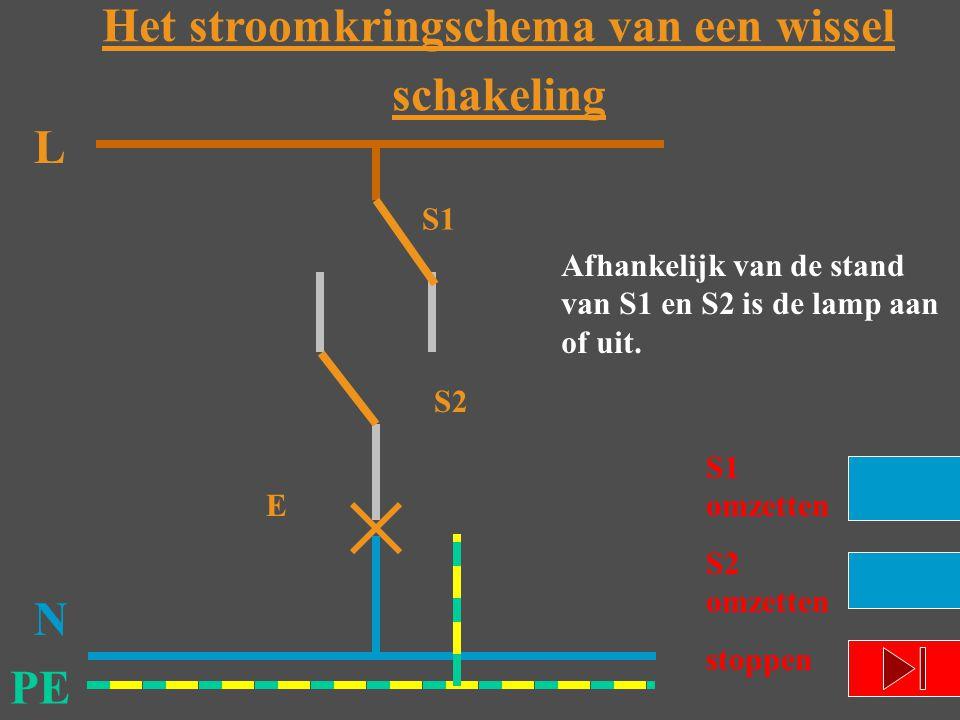 Het stroomkringschema van een wissel schakeling