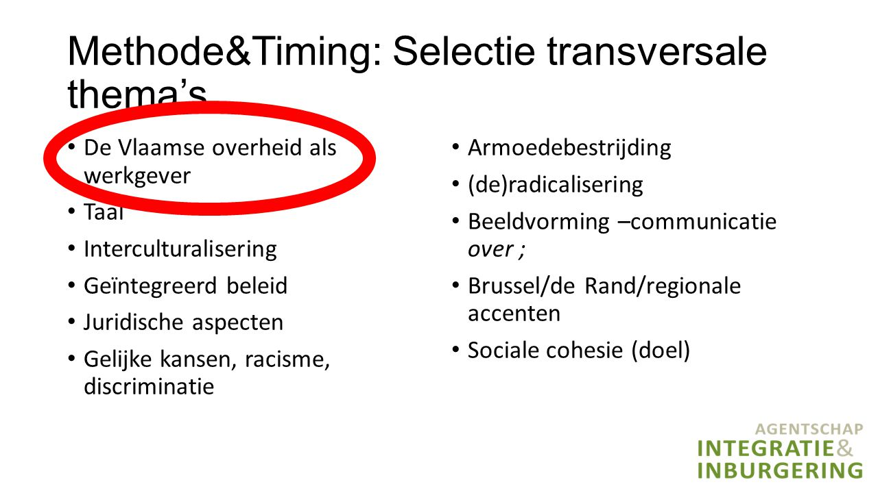 Methode&Timing: Selectie transversale thema's
