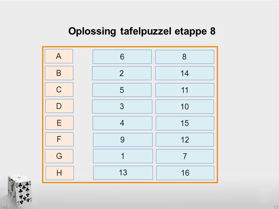 Oplossing tafelpuzzel etappe 8