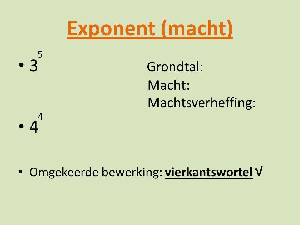 Exponent (macht) 3 Grondtal: Macht: Machtsverheffing: 4