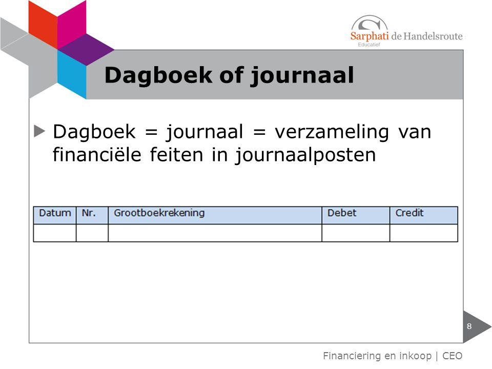 Dagboek of journaal Dagboek = journaal = verzameling van financiële feiten in journaalposten.