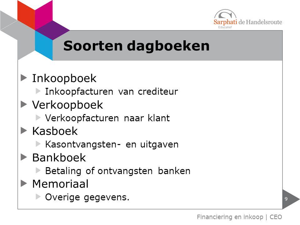 Soorten dagboeken Inkoopboek Verkoopboek Kasboek Bankboek Memoriaal