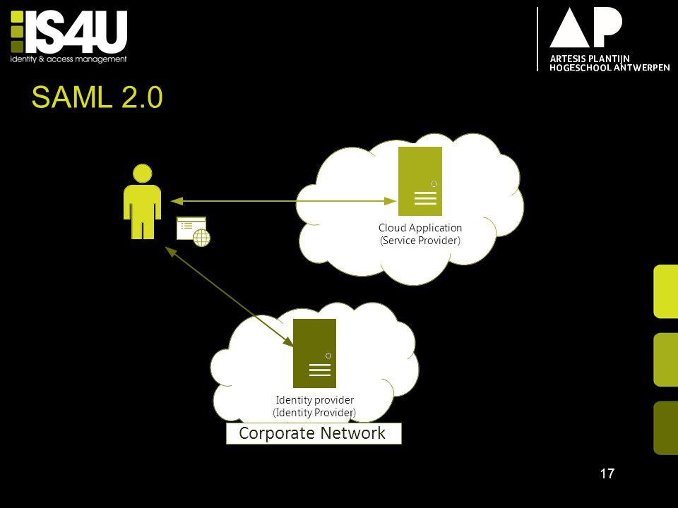 SAML 2.0 Corporate Network 18/04/2017