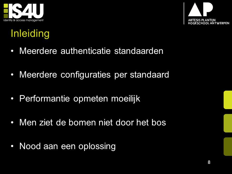 Inleiding Meerdere authenticatie standaarden
