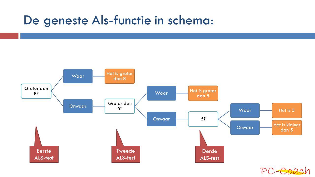 De geneste Als-functie in schema:
