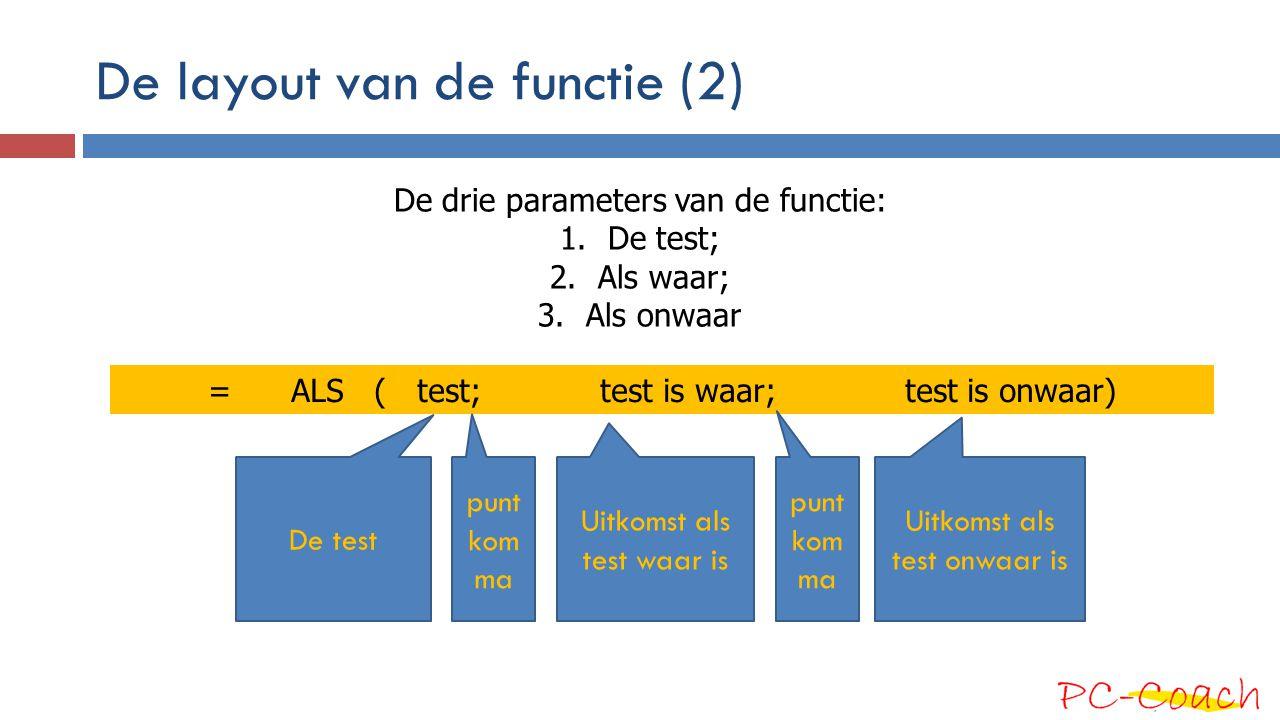 De layout van de functie (2)