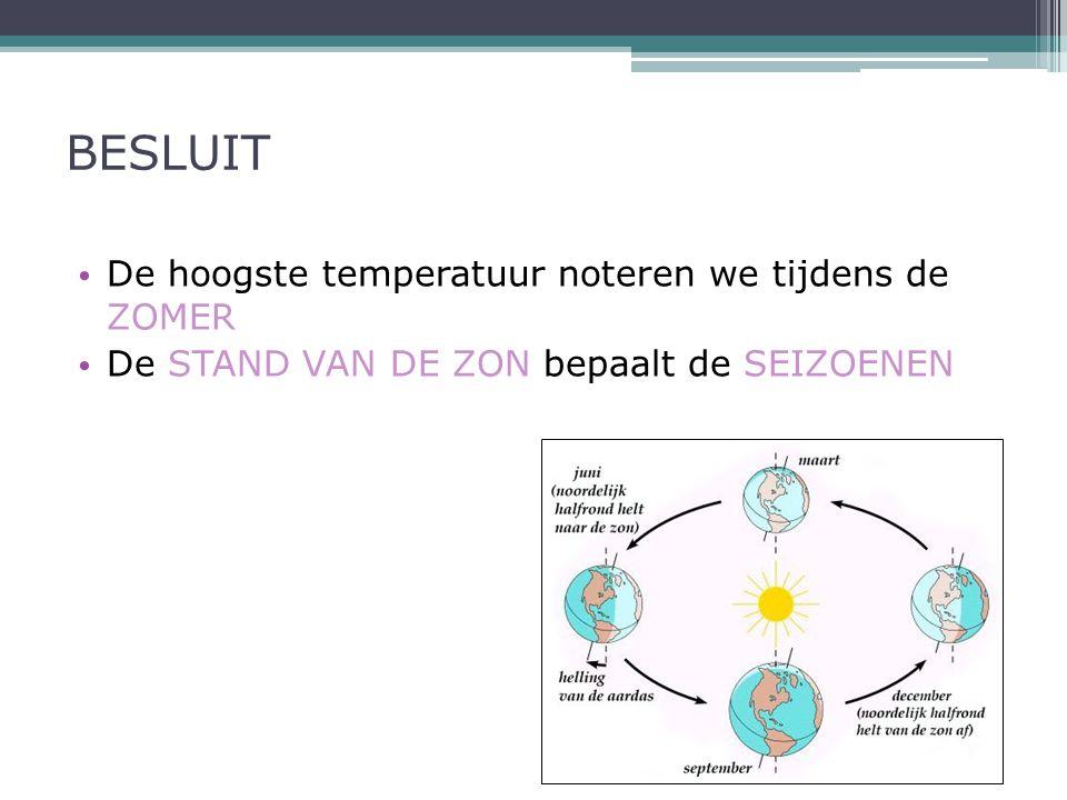 BESLUIT De hoogste temperatuur noteren we tijdens de ZOMER