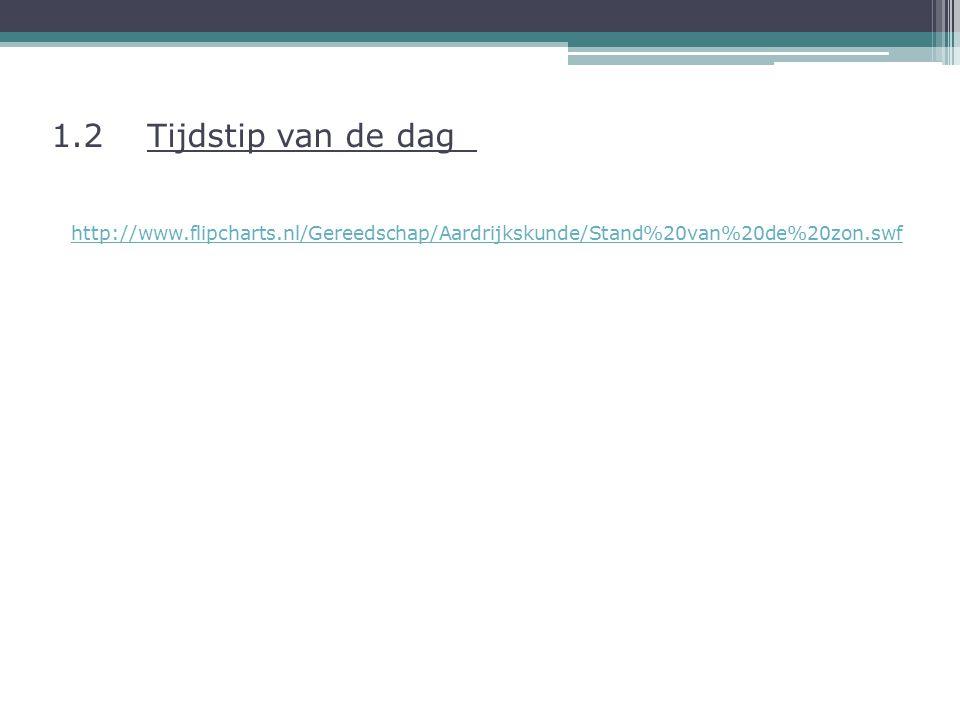 1.2 Tijdstip van de dag http://www.flipcharts.nl/Gereedschap/Aardrijkskunde/Stand%20van%20de%20zon.swf.