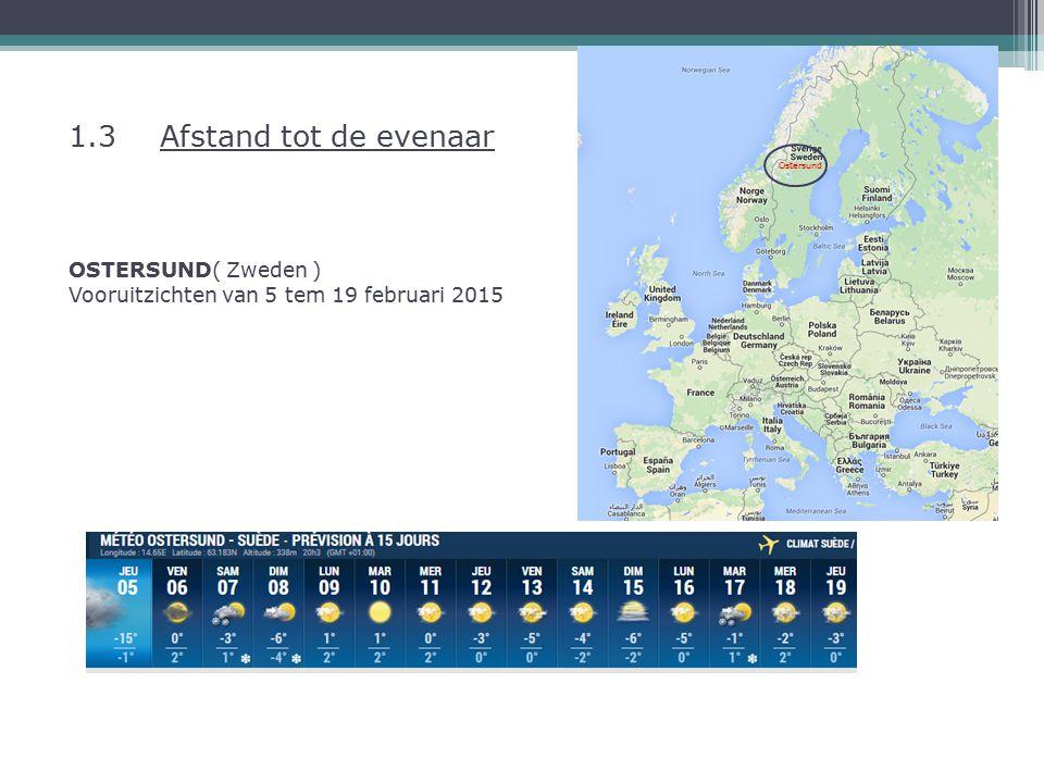 Ostersund 1.3 Afstand tot de evenaar OSTERSUND( Zweden ) Vooruitzichten van 5 tem 19 februari 2015.