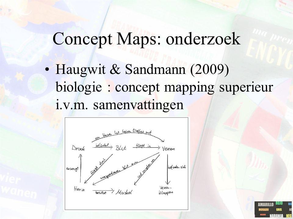 Concept Maps: onderzoek