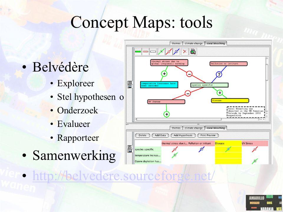 Concept Maps: tools Belvédère Samenwerking