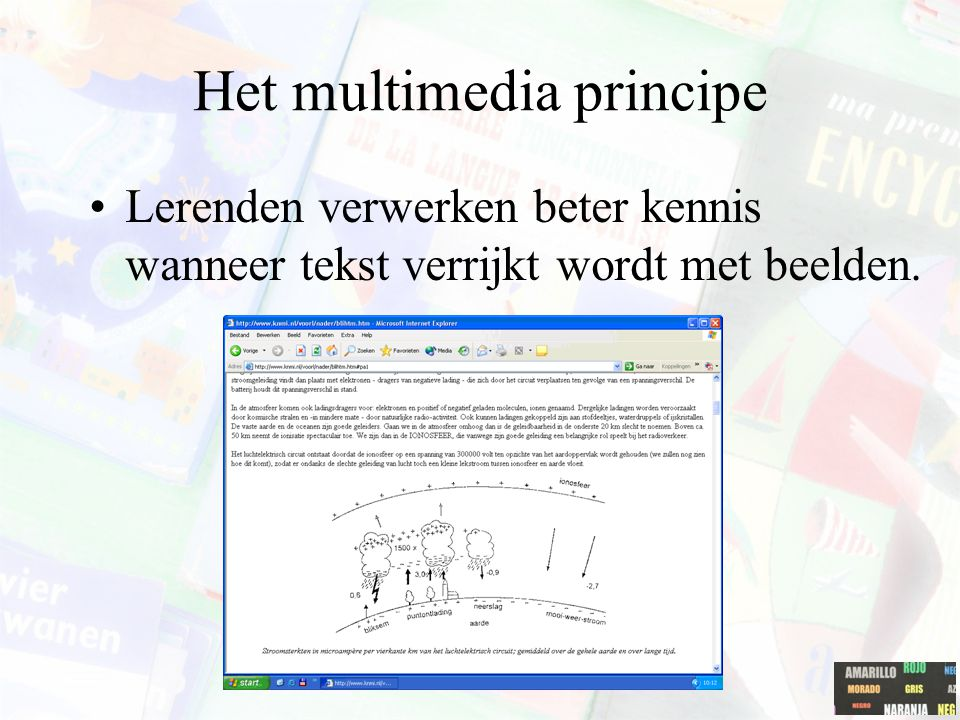 Het multimedia principe