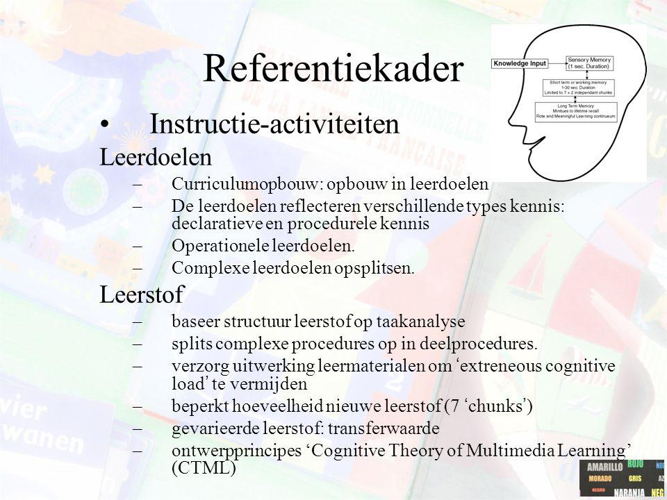 Referentiekader Instructie-activiteiten Leerdoelen Leerstof