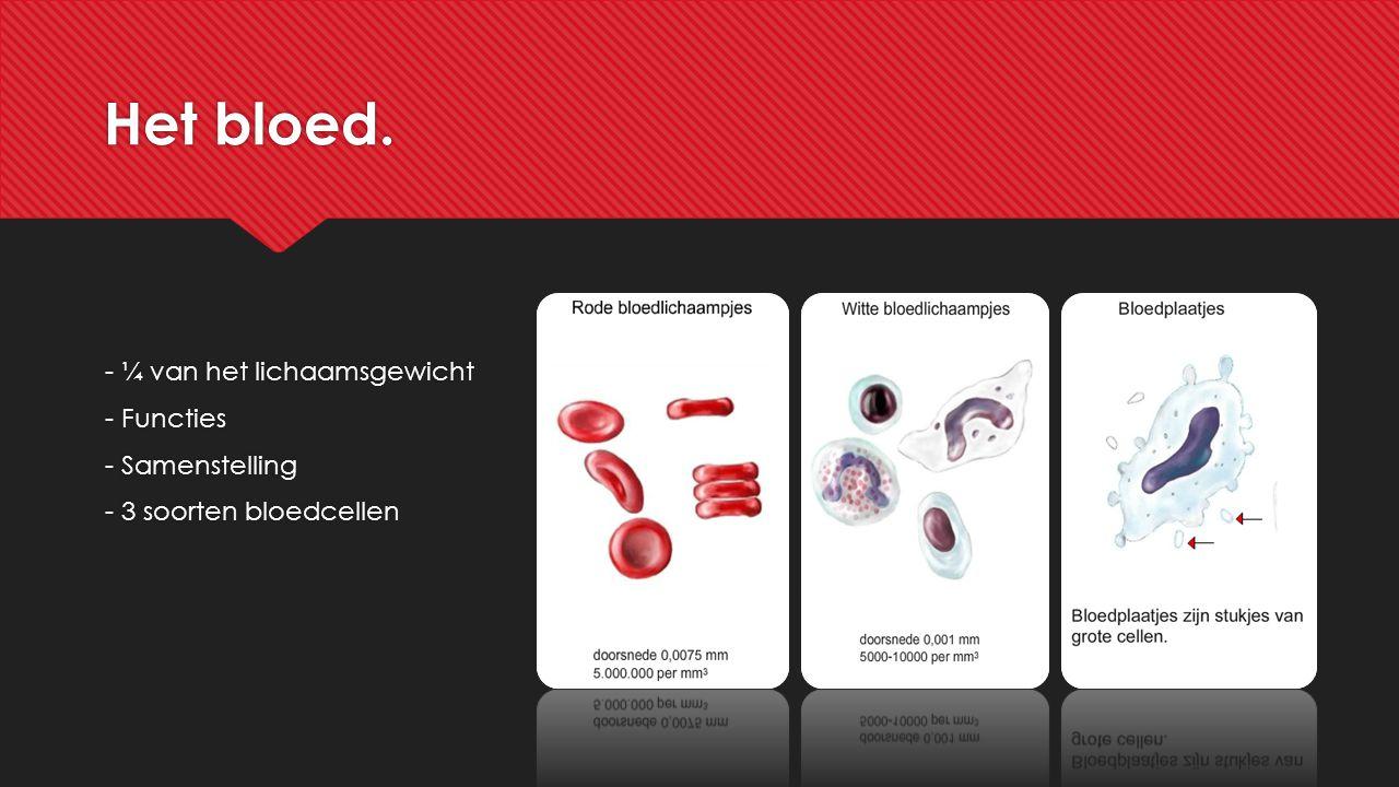 Het bloed. - ¼ van het lichaamsgewicht - Functies - Samenstelling