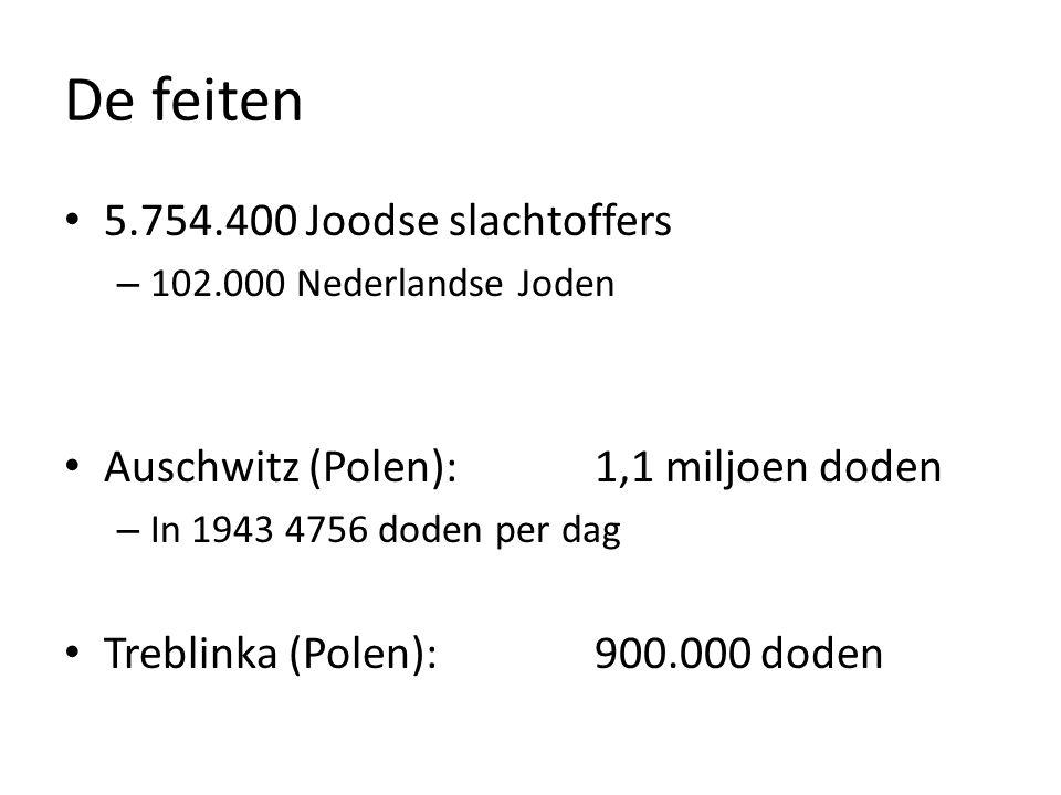 De feiten 5.754.400 Joodse slachtoffers