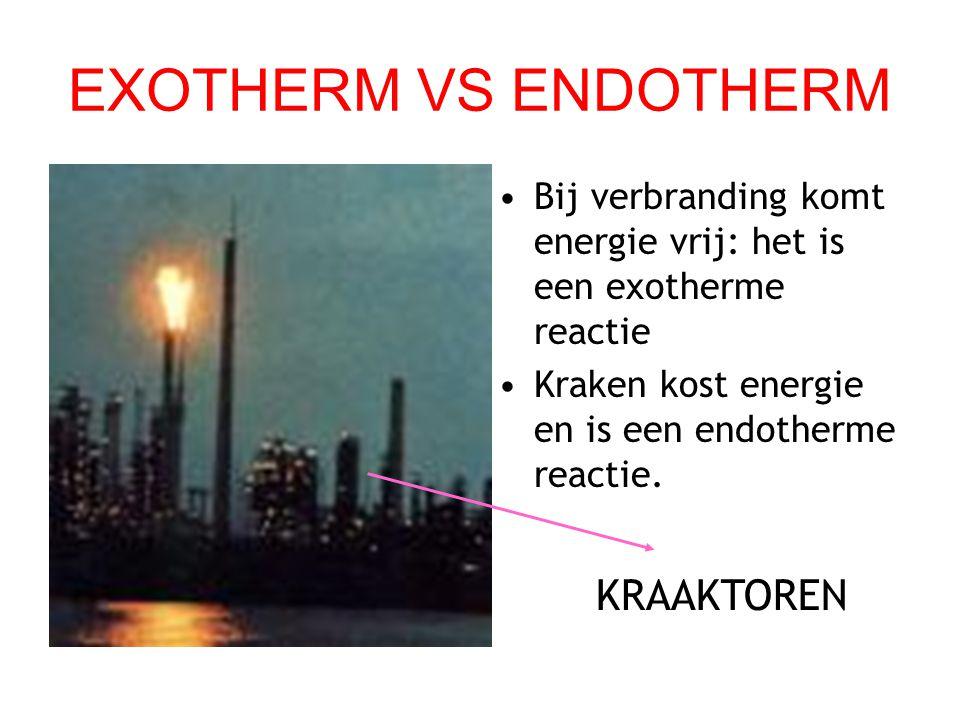 EXOTHERM VS ENDOTHERM KRAAKTOREN