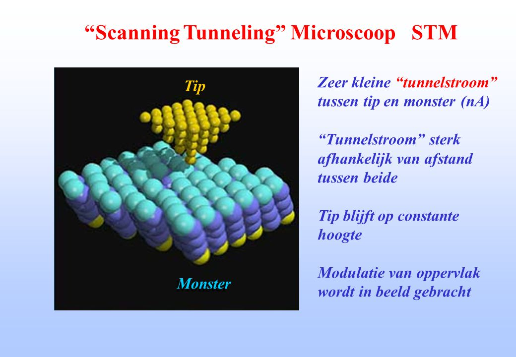 Scanning Tunneling Microscoop STM