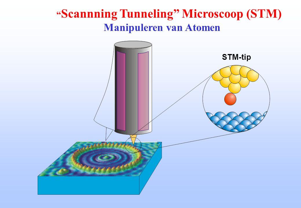 Scannning Tunneling Microscoop (STM) Manipuleren van Atomen