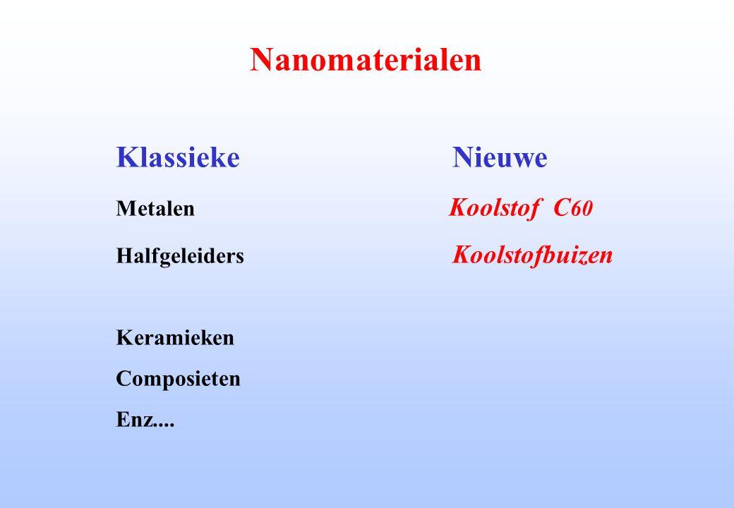Nanomaterialen Klassieke Nieuwe Metalen Koolstof C60