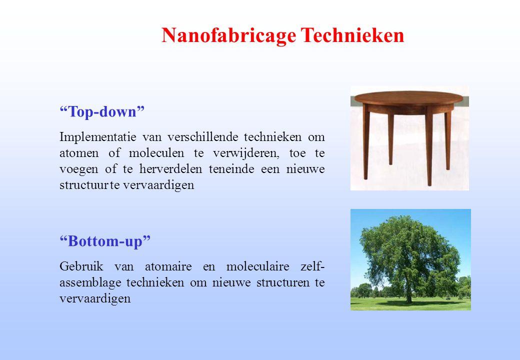 Nanofabricage Technieken