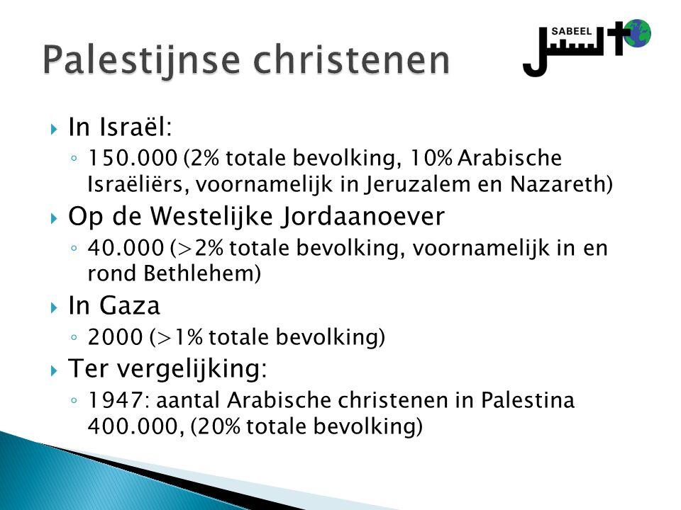 Palestijnse christenen