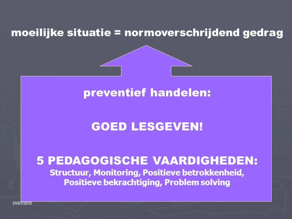 preventief handelen: GOED LESGEVEN!