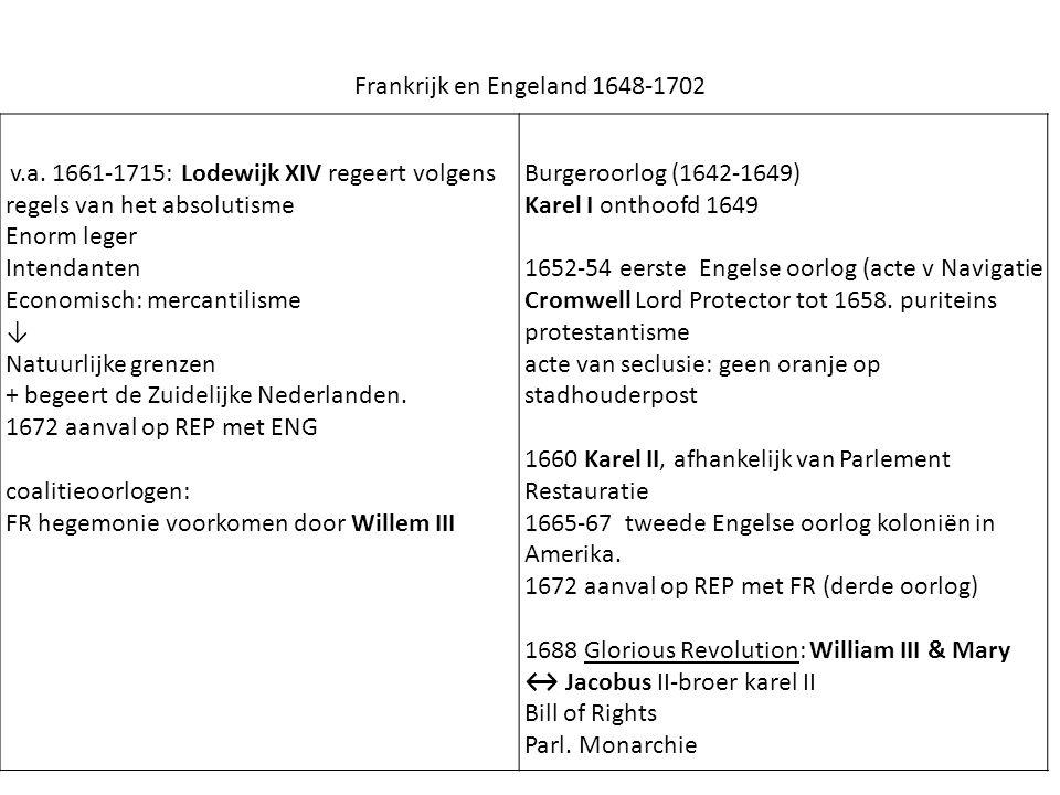 Frankrijk en Engeland 1648-1702