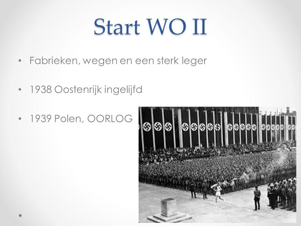 Start WO II Fabrieken, wegen en een sterk leger