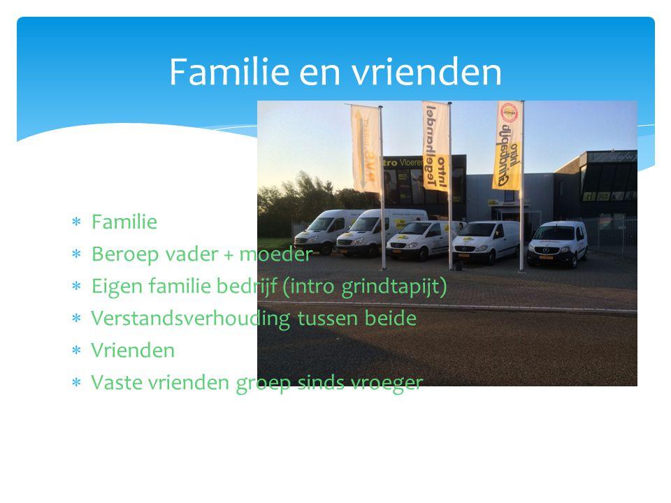 Familie en vrienden Familie Beroep vader + moeder