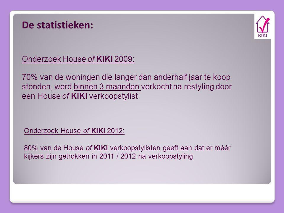 De statistieken: Onderzoek House of KIKI 2009: