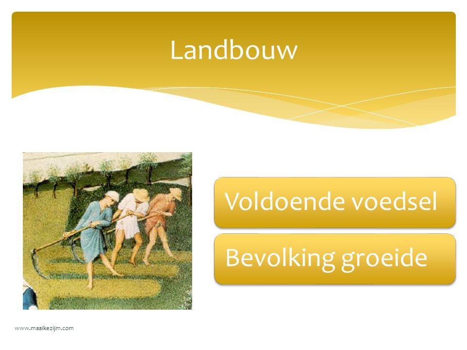 Landbouw Voldoende voedsel Bevolking groeide www.maaikezijm.com
