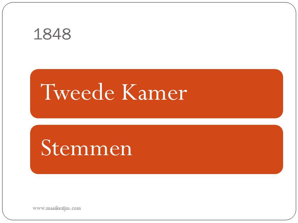 1848 Tweede Kamer Stemmen www.maaikezijm.com
