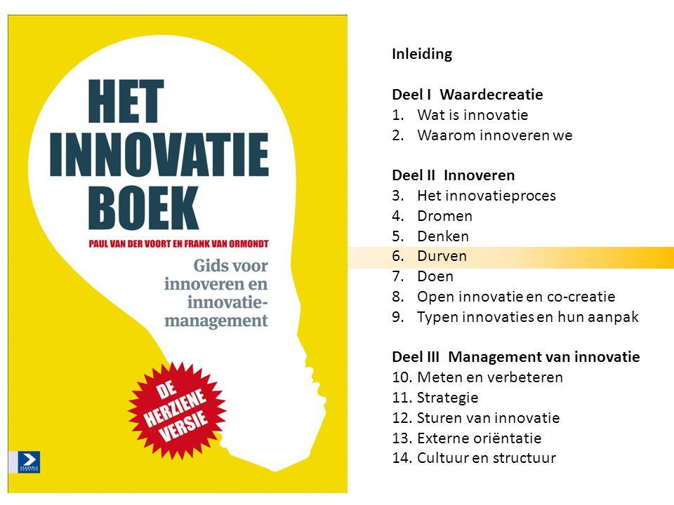 Inleiding Deel I Waardecreatie. Wat is innovatie. Waarom innoveren we. Deel II Innoveren. Het innovatieproces.