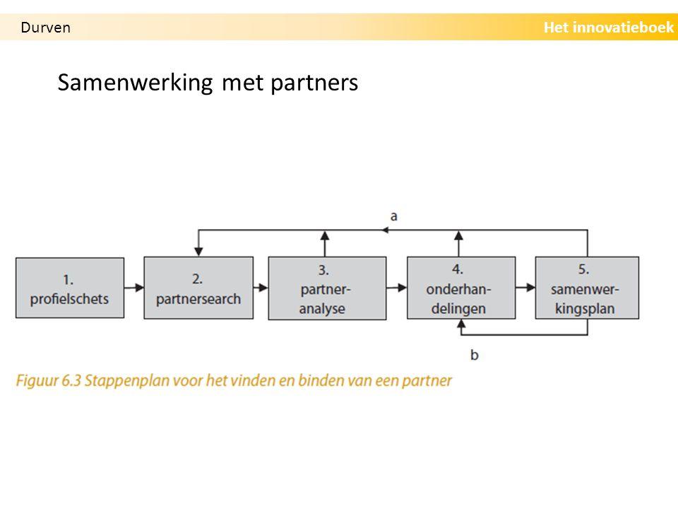 Samenwerking met partners