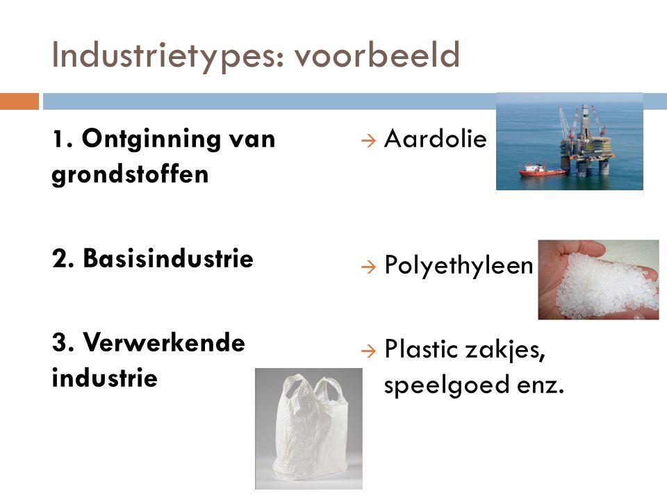 Industrietypes: voorbeeld