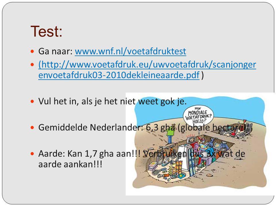 Test: Ga naar: www.wnf.nl/voetafdruktest