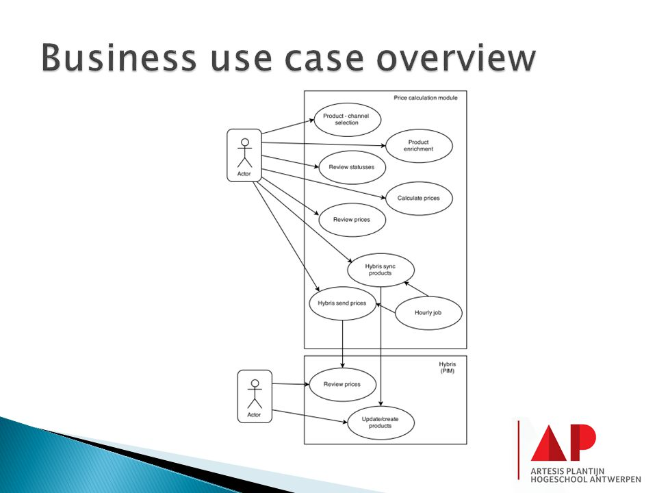 Business use case overview