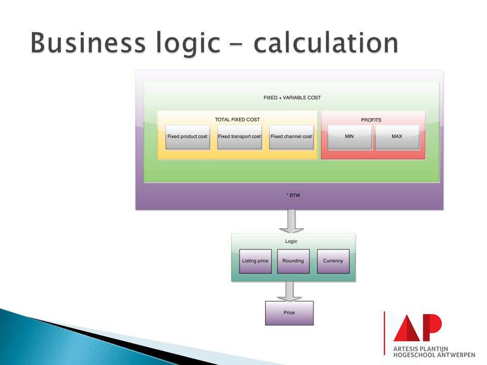 Business logic - calculation