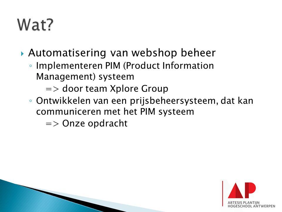 Wat Automatisering van webshop beheer