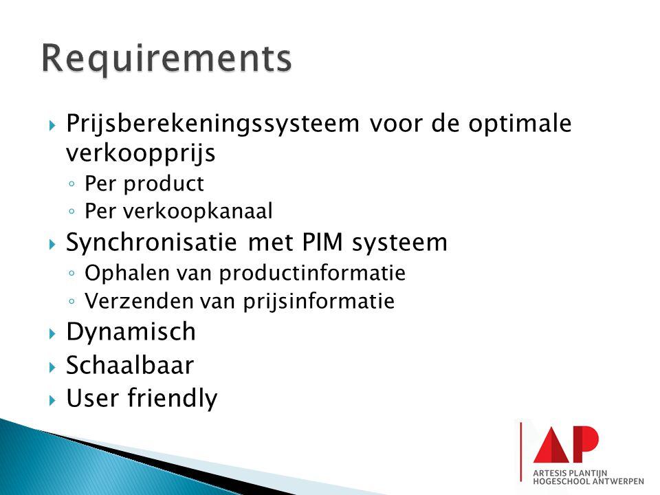 Requirements Prijsberekeningssysteem voor de optimale verkoopprijs