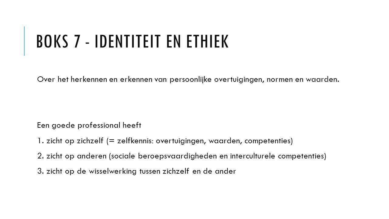 BOKS 7 - Identiteit en ethiek