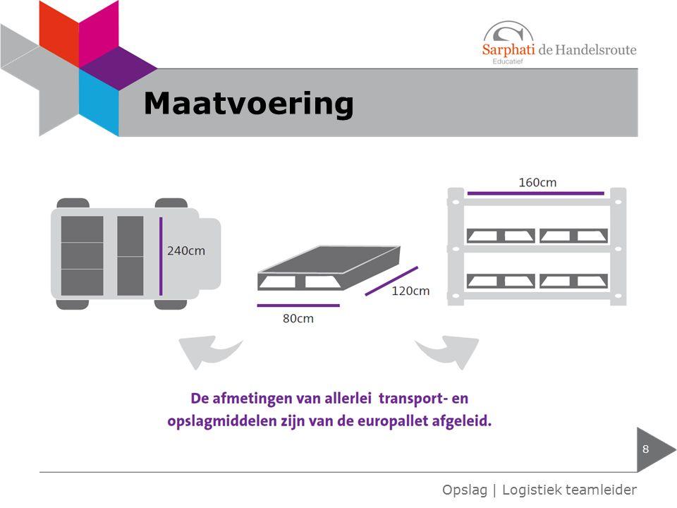 Maatvoering Opslag | Logistiek teamleider