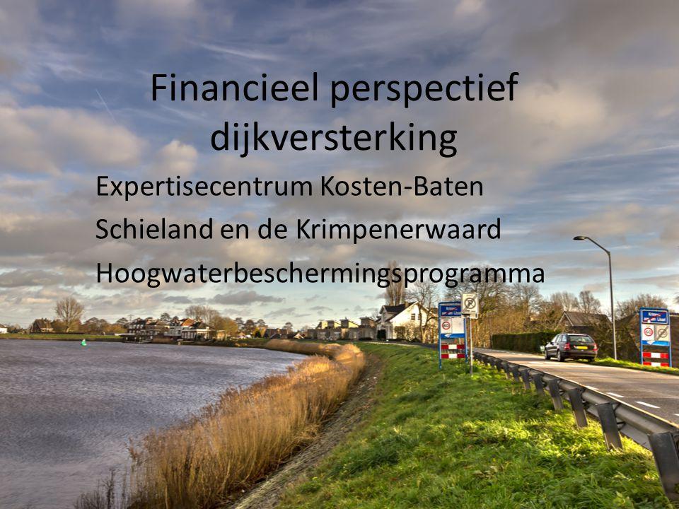 Financieel perspectief dijkversterking