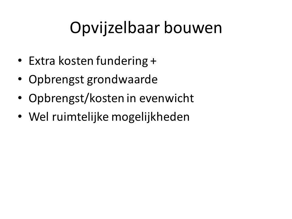 Opvijzelbaar bouwen Extra kosten fundering + Opbrengst grondwaarde