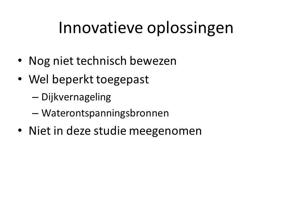 Innovatieve oplossingen