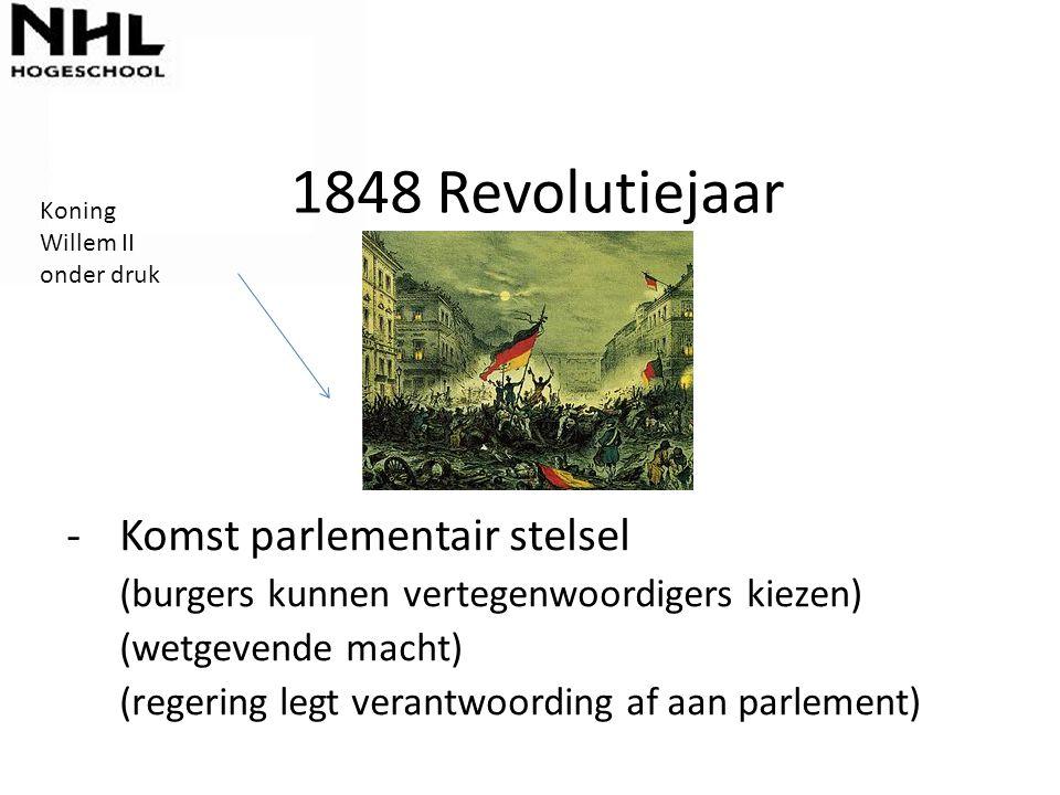 1848 Revolutiejaar Komst parlementair stelsel