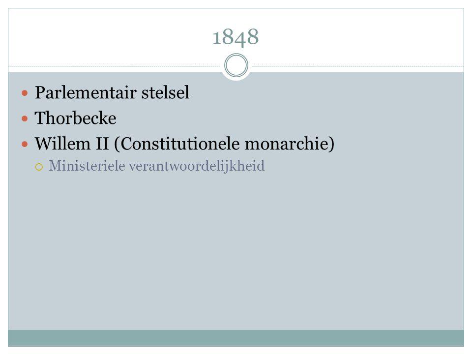 1848 Parlementair stelsel Thorbecke