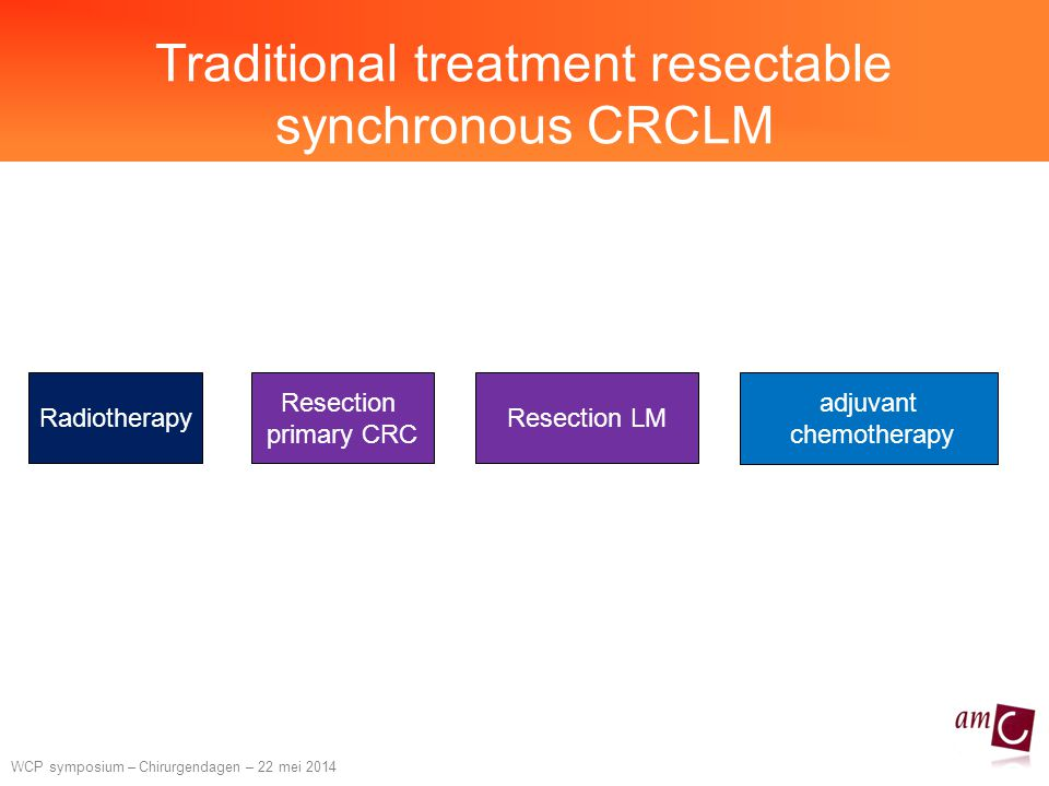 Traditional treatment resectable synchronous CRCLM