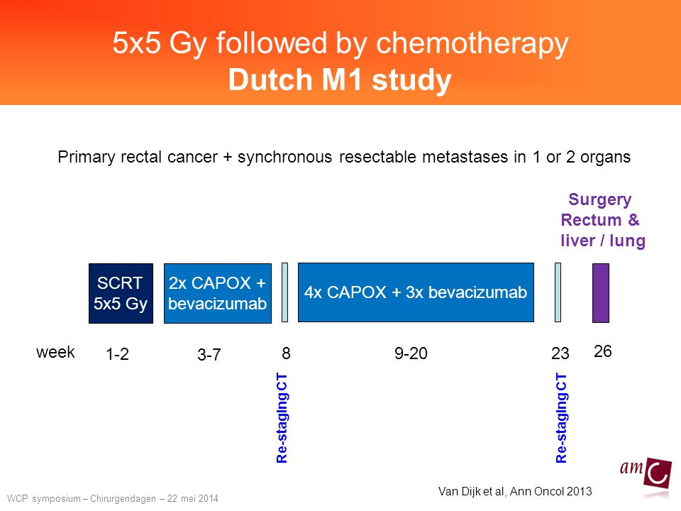 5x5 Gy followed by chemotherapy Dutch M1 study