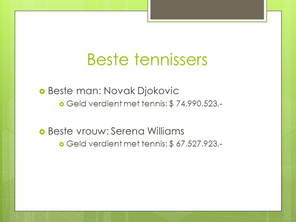 Beste tennissers Beste man: Novak Djokovic